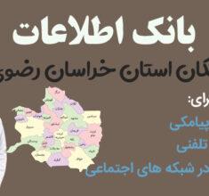 Khorasan Razavi Doctors Database